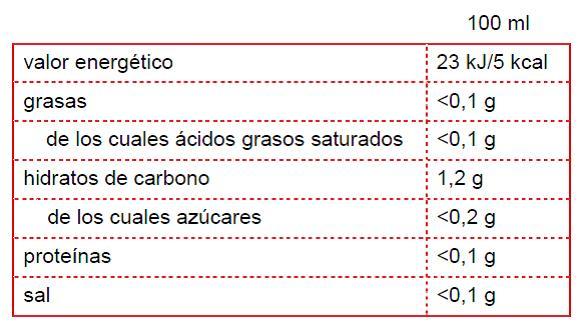 taula%20nutricional_GFC_es.jpg